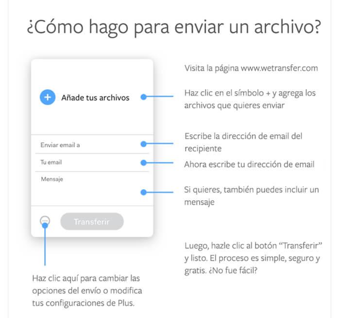 WeTransfer enviar archivo